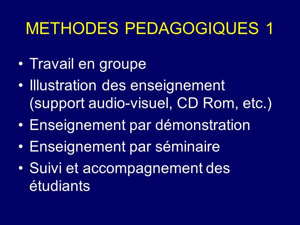 METHODES PEDAGOGIQUES 1