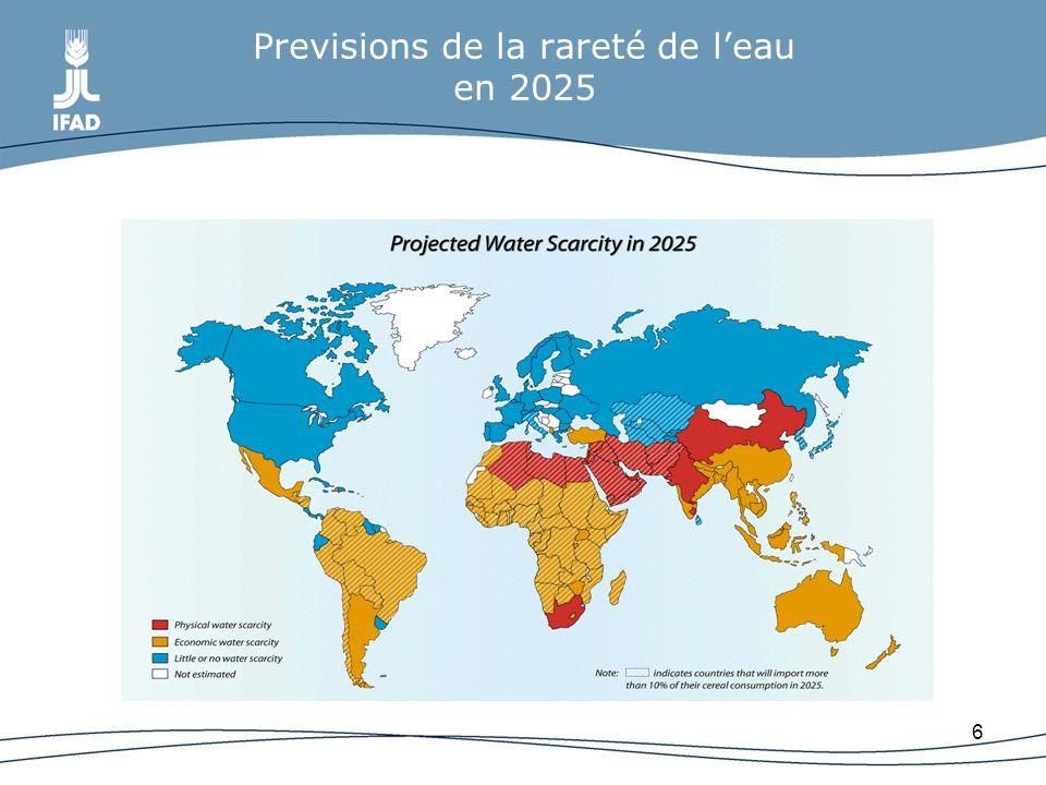 Previsions de la rareté de l'eau en 2025
