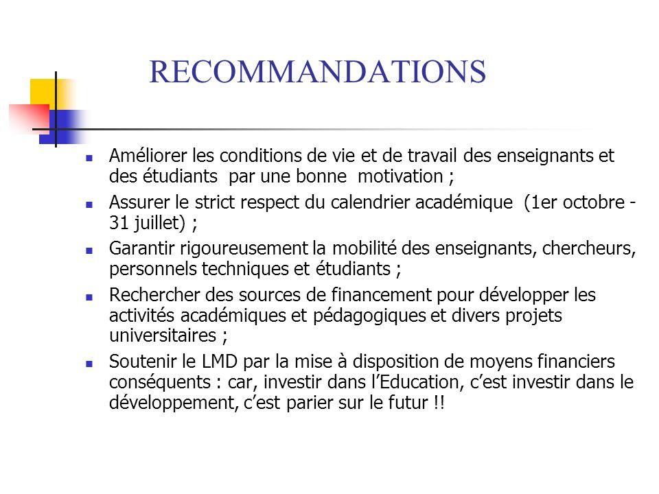 RECOMMANDATIONS Améliorer les conditions de vie et de travail des enseignants et des étudiants par une bonne motivation ;