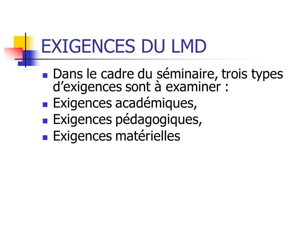 EXIGENCES DU LMD Dans le cadre du séminaire, trois types d'exigences sont à examiner : Exigences académiques,