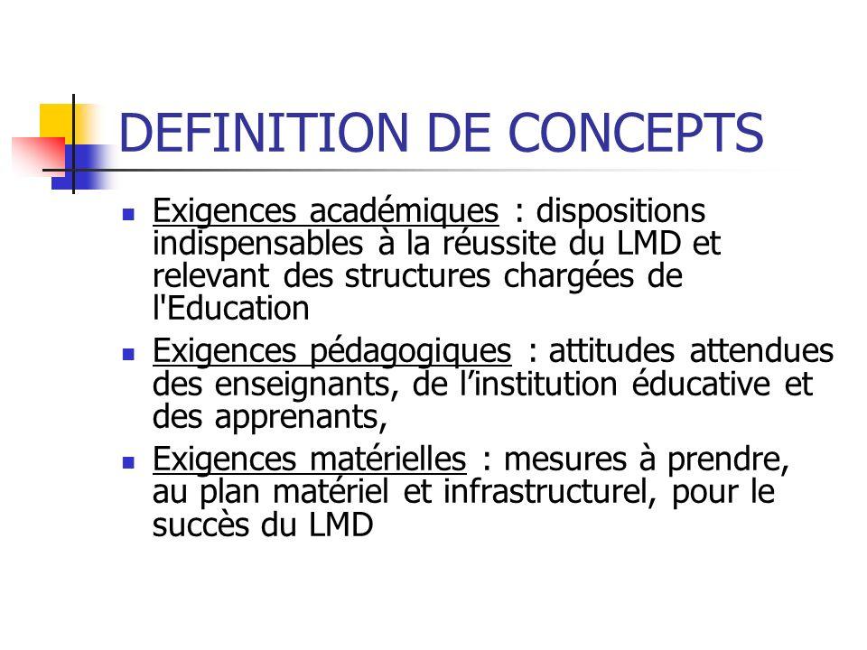 DEFINITION DE CONCEPTS