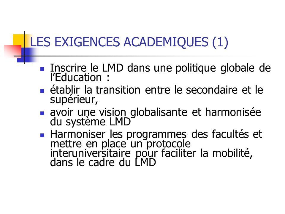 LES EXIGENCES ACADEMIQUES (1)