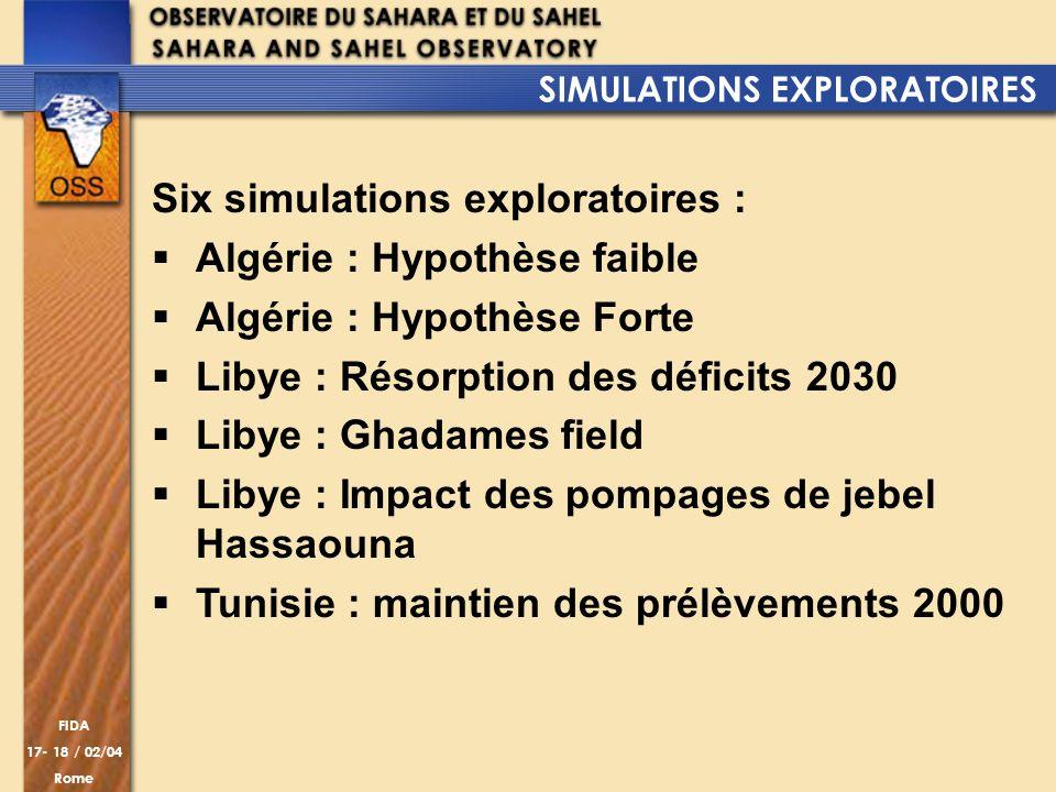 SIMULATIONS EXPLORATOIRES