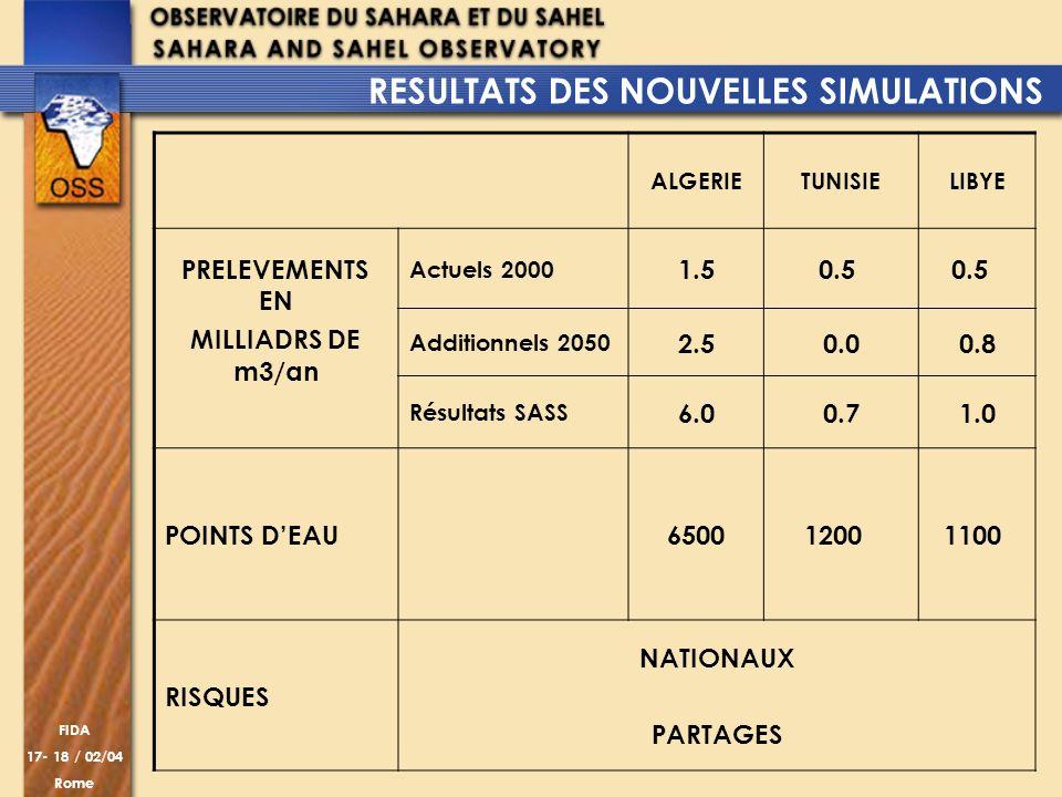 RESULTATS DES NOUVELLES SIMULATIONS
