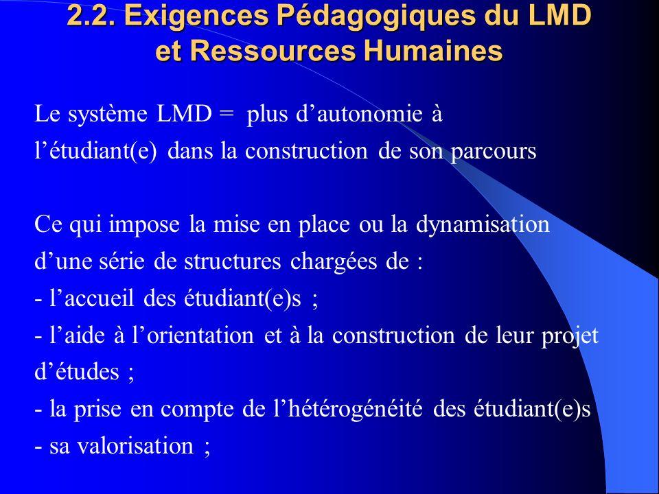 2.2. Exigences Pédagogiques du LMD et Ressources Humaines