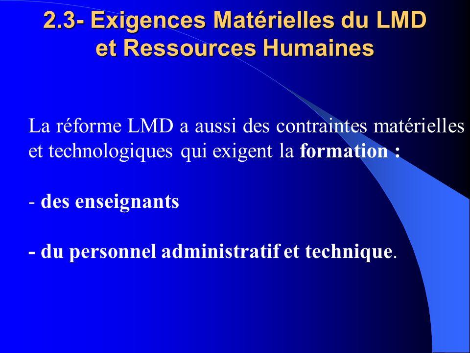 2.3- Exigences Matérielles du LMD et Ressources Humaines