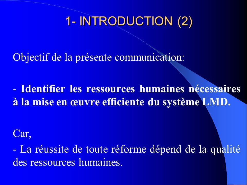 1- INTRODUCTION (2) Objectif de la présente communication: