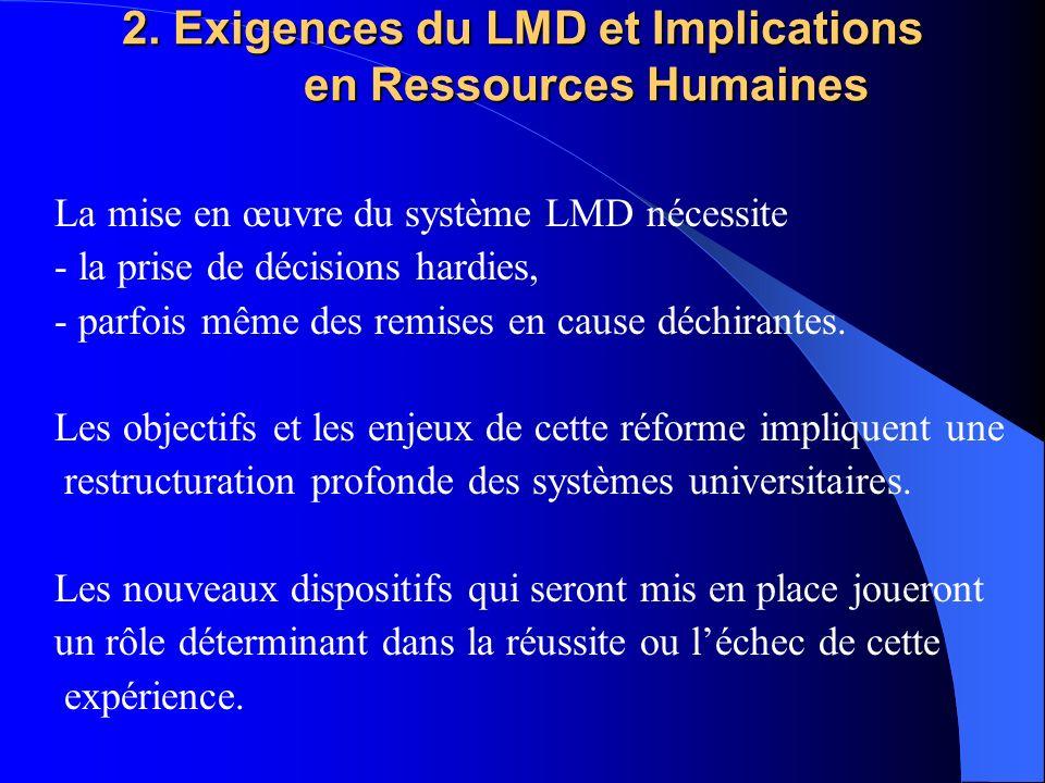 2. Exigences du LMD et Implications en Ressources Humaines