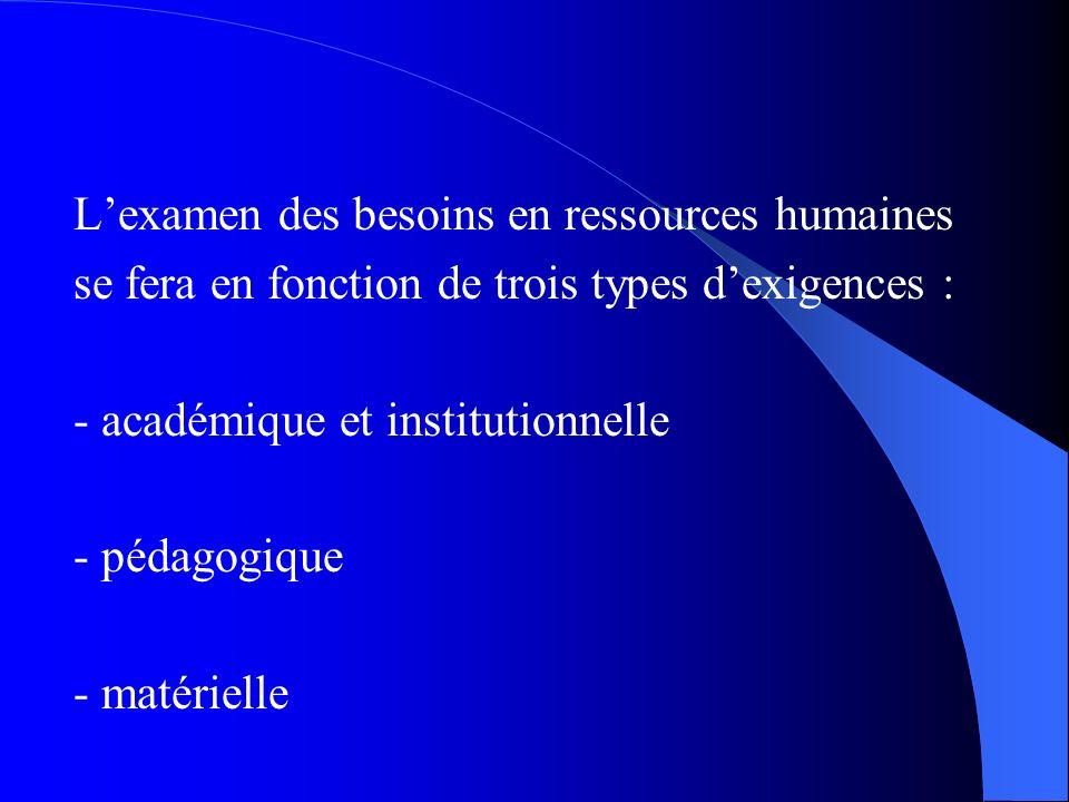 L'examen des besoins en ressources humaines