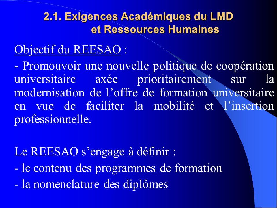 2.1. Exigences Académiques du LMD et Ressources Humaines