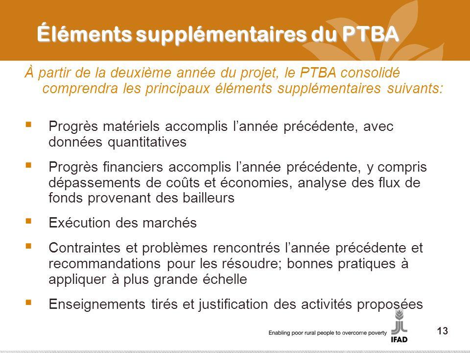 Éléments supplémentaires du PTBA