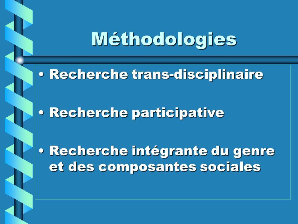 Méthodologies Recherche trans-disciplinaire Recherche participative