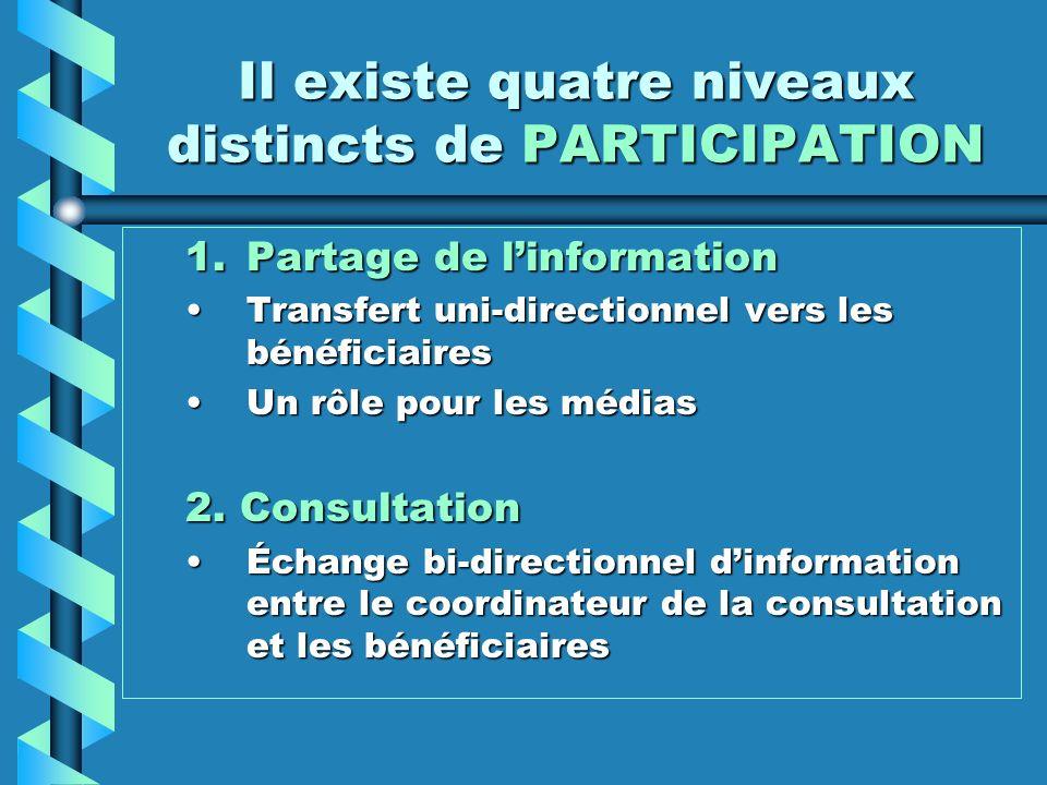 Il existe quatre niveaux distincts de PARTICIPATION