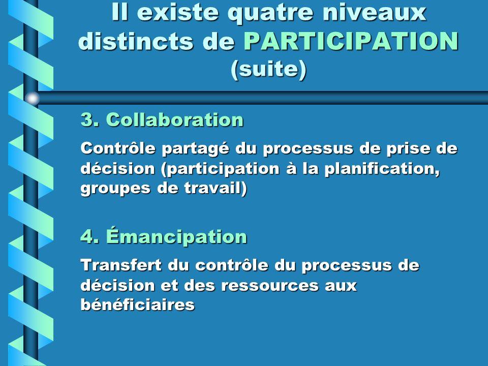 Il existe quatre niveaux distincts de PARTICIPATION (suite)