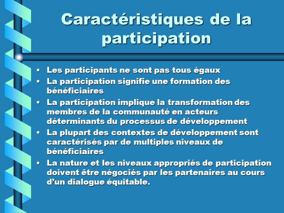 Caractéristiques de la participation