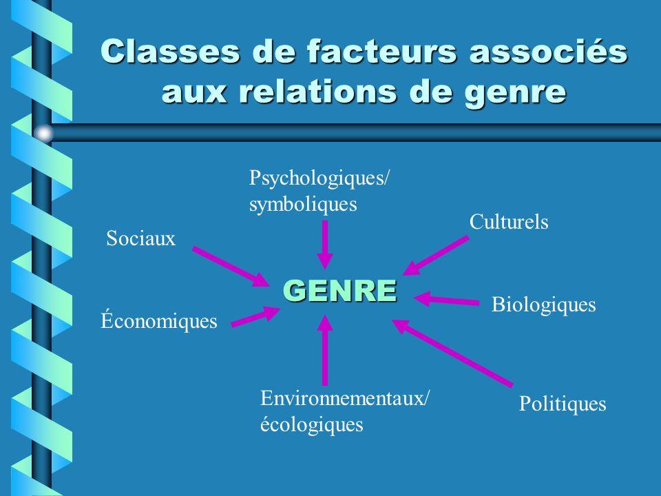 Classes de facteurs associés aux relations de genre