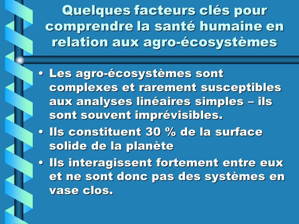 Quelques facteurs clés pour comprendre la santé humaine en relation aux agro-écosystèmes