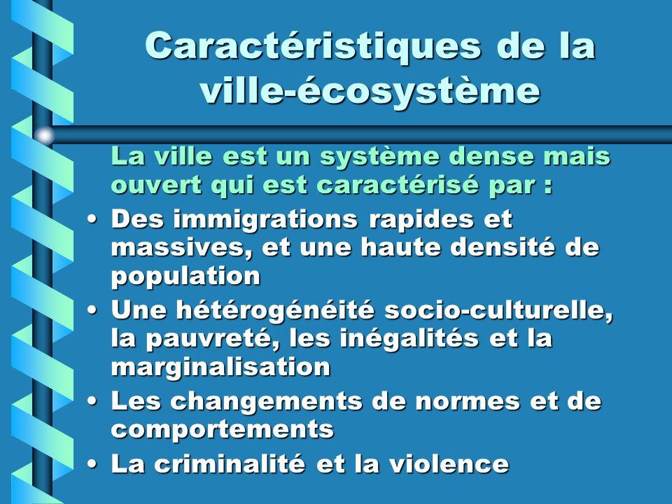 Caractéristiques de la ville-écosystème