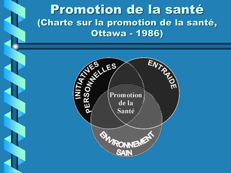 Promotion de la santé (Charte sur la promotion de la santé, Ottawa - 1986)