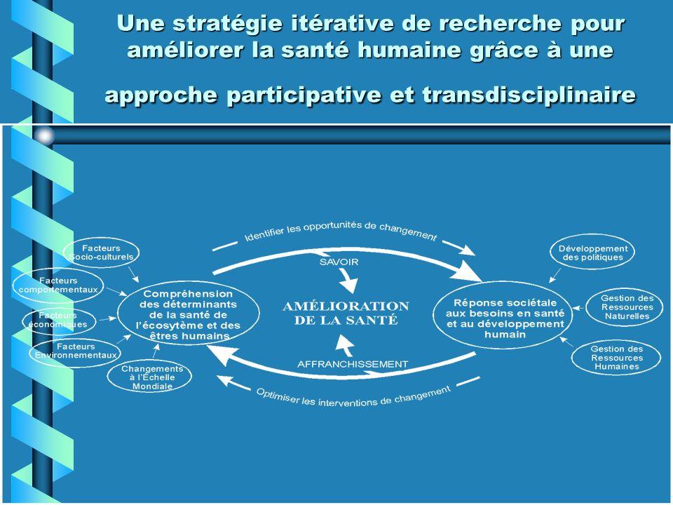 Une stratégie itérative de recherche pour améliorer la santé humaine grâce à une approche participative et transdisciplinaire