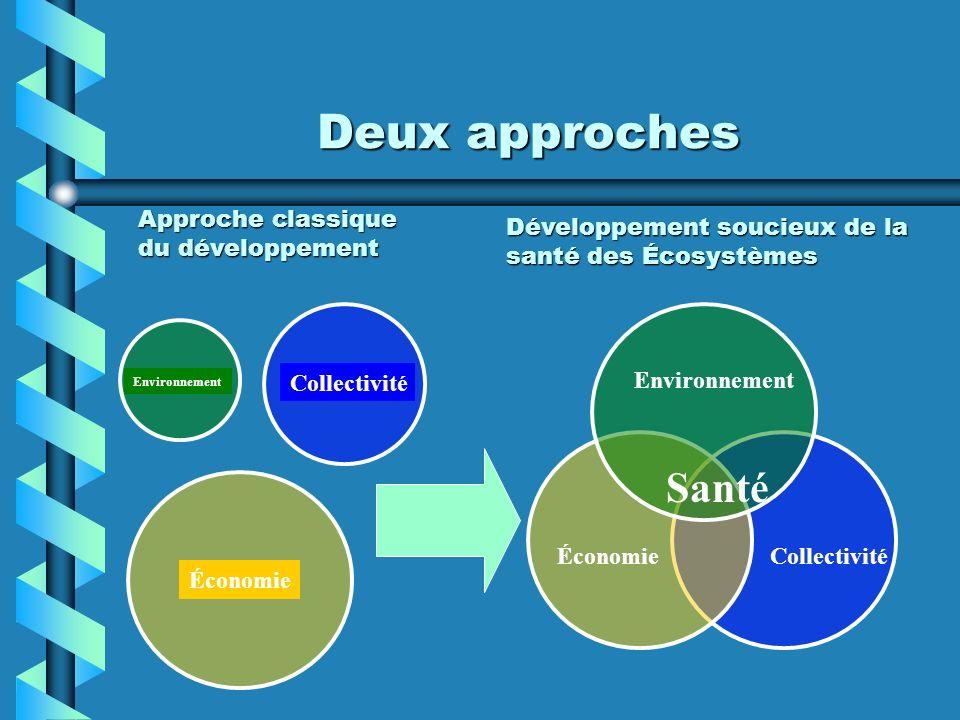 Deux approches Santé Approche classique du développement