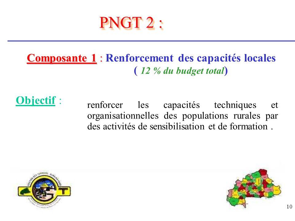 PNGT 2 : Composante 1 : Renforcement des capacités locales ( 12 % du budget total) Objectif :