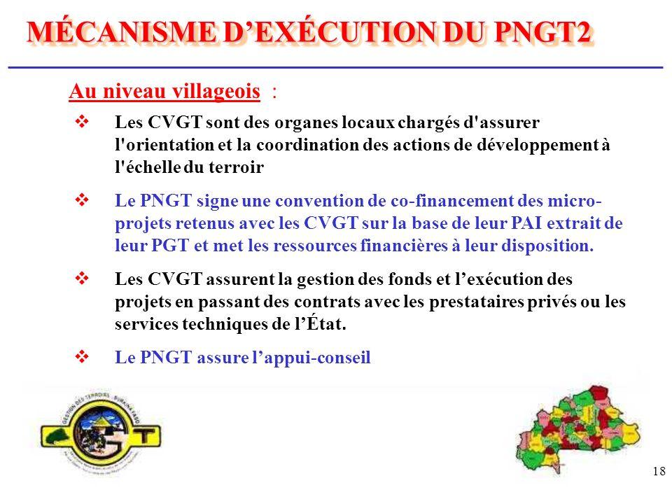 MÉCANISME D'EXÉCUTION DU PNGT2