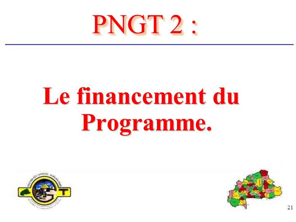 Le financement du Programme.