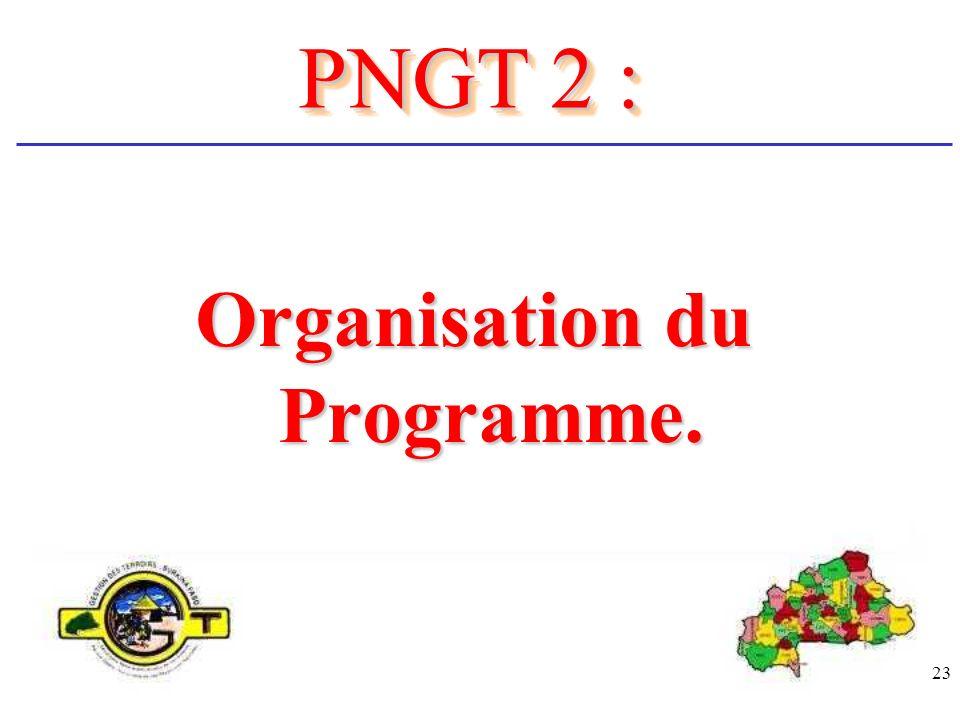 Organisation du Programme.
