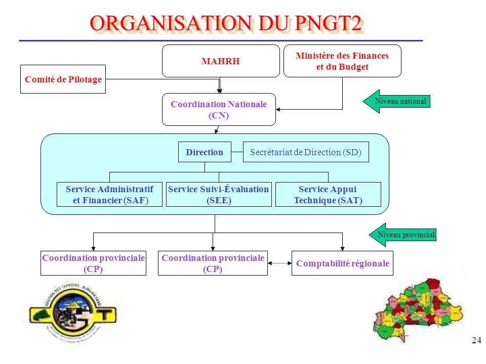 ORGANISATION DU PNGT2 MAHRH Ministère des Finances et du Budget