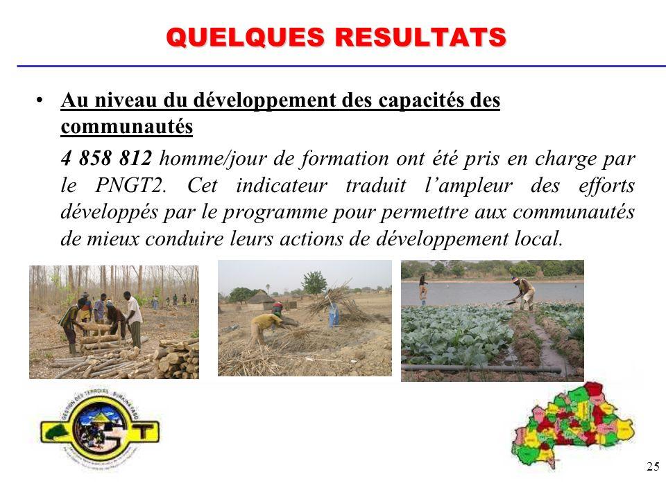 QUELQUES RESULTATS Au niveau du développement des capacités des communautés.