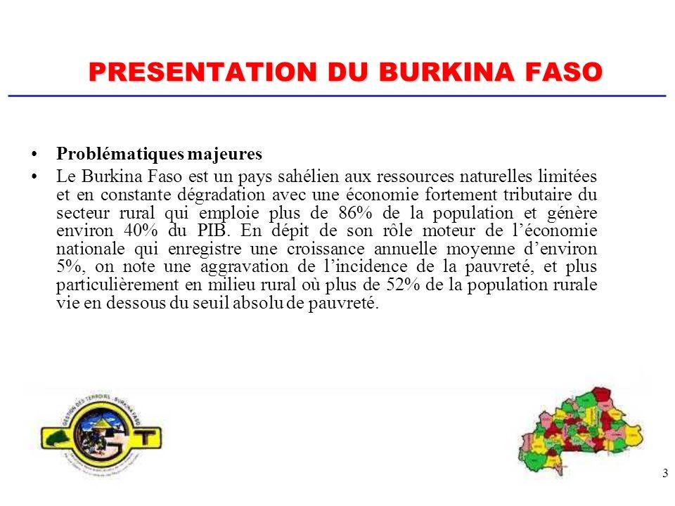 PRESENTATION DU BURKINA FASO