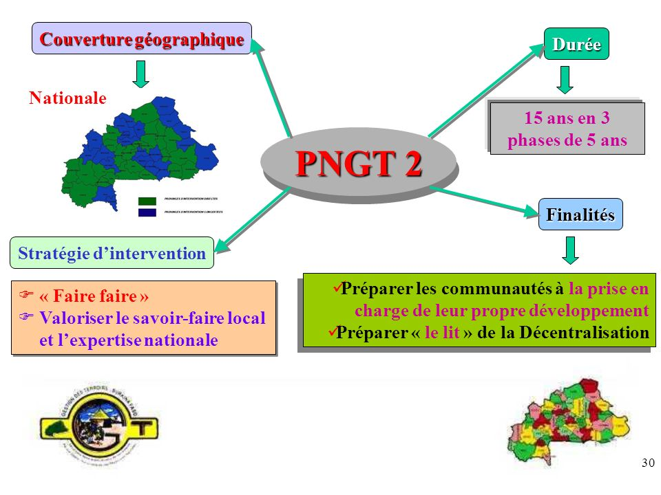 Couverture géographique Stratégie d'intervention