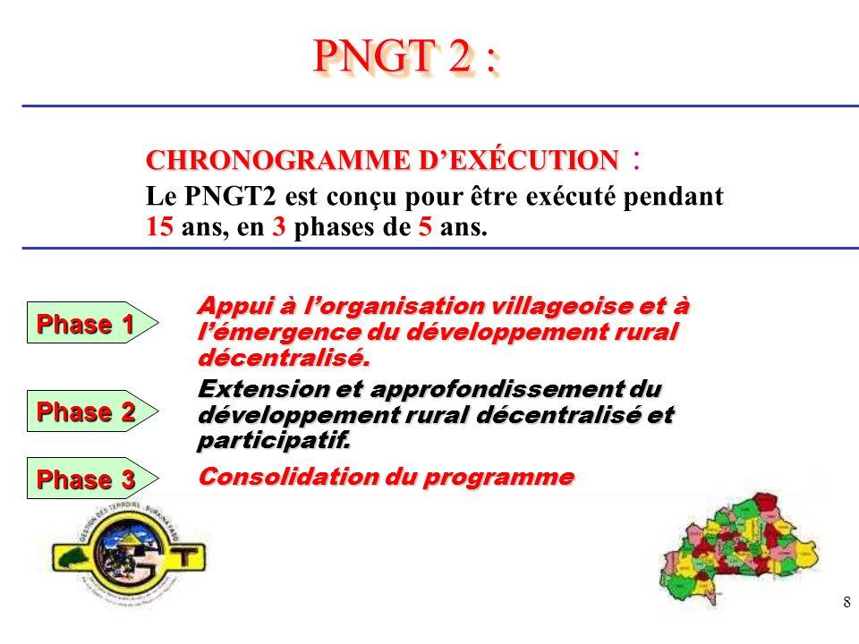 PNGT 2 : CHRONOGRAMME D'EXÉCUTION :