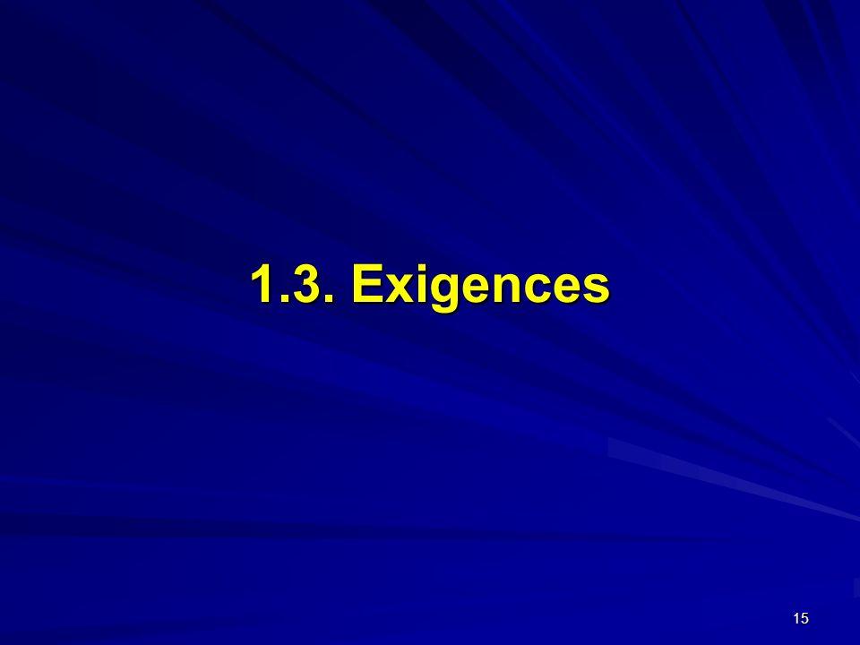 1.3. Exigences