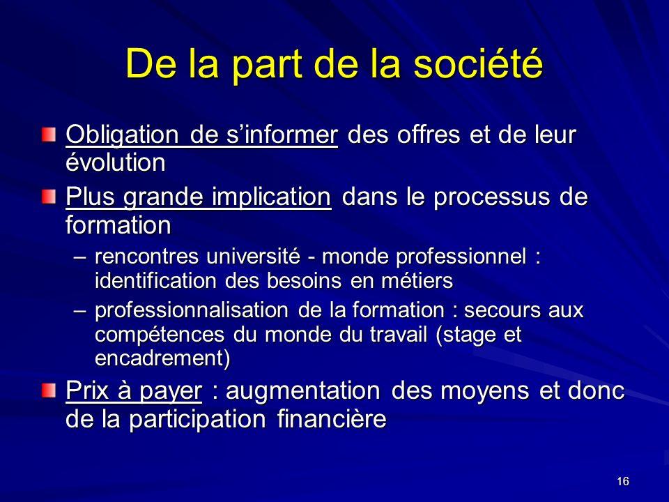 De la part de la société Obligation de s'informer des offres et de leur évolution. Plus grande implication dans le processus de formation.