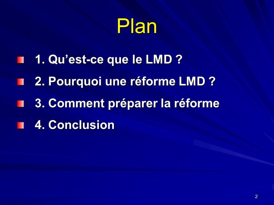 Plan 1. Qu'est-ce que le LMD 2. Pourquoi une réforme LMD