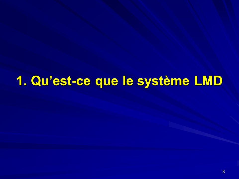 1. Qu'est-ce que le système LMD