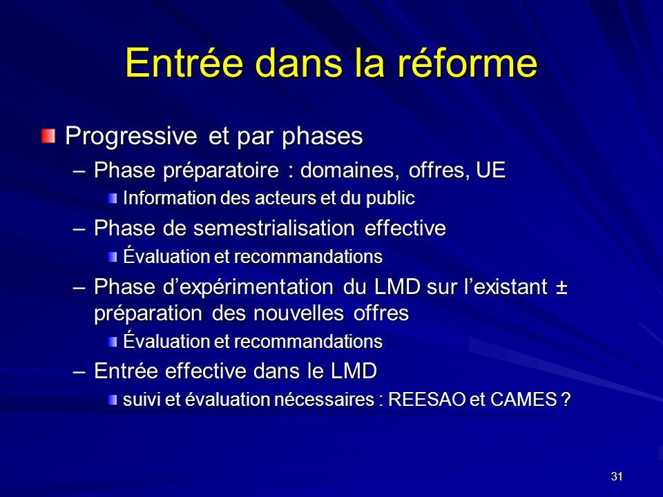 Entrée dans la réforme Progressive et par phases