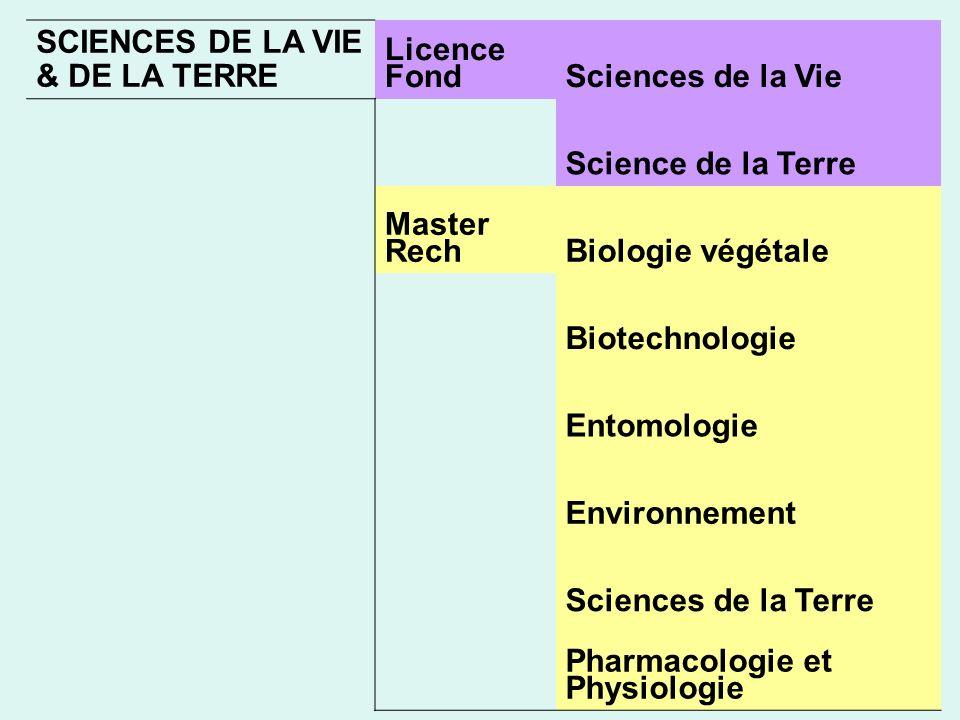 SCIENCES DE LA VIE & DE LA TERRE