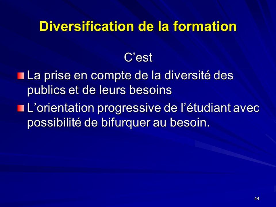 Diversification de la formation