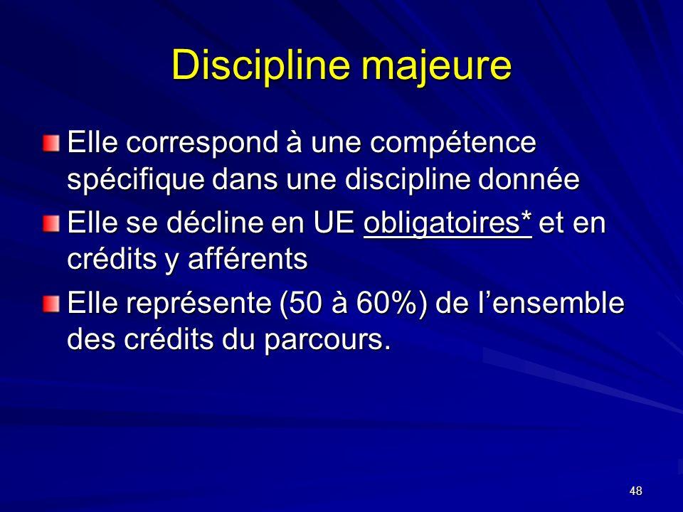 Discipline majeure Elle correspond à une compétence spécifique dans une discipline donnée.