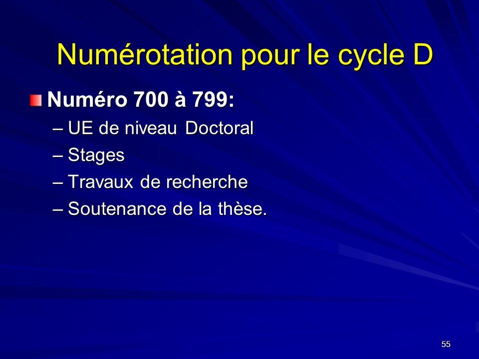 Numérotation pour le cycle D