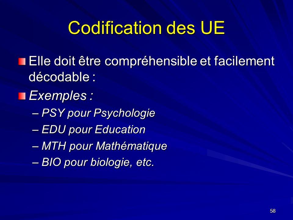 Codification des UE Elle doit être compréhensible et facilement décodable : Exemples : PSY pour Psychologie.