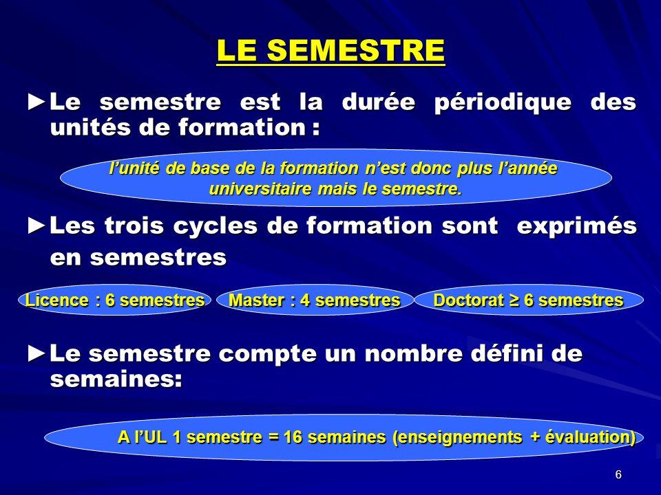 LE SEMESTRE ►Le semestre est la durée périodique des unités de formation : ►Les trois cycles de formation sont exprimés en semestres.