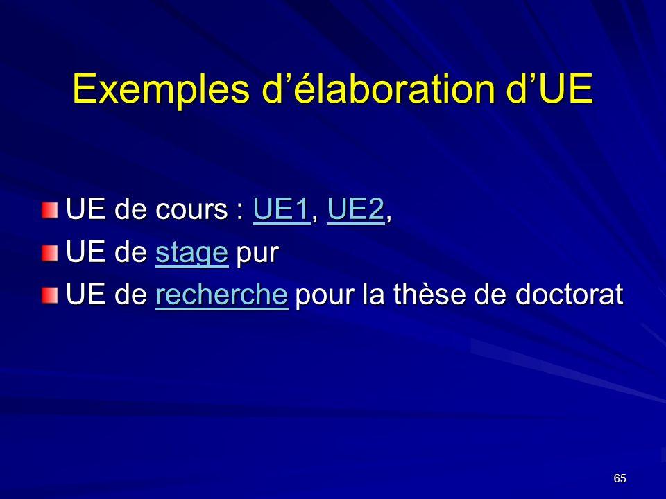 Exemples d'élaboration d'UE