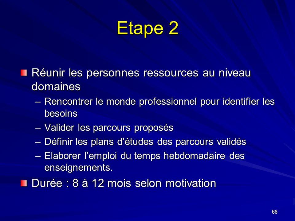 Etape 2 Réunir les personnes ressources au niveau domaines