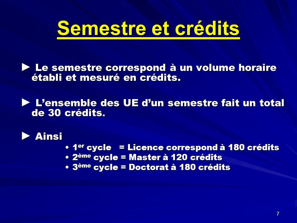 Semestre et crédits ► Le semestre correspond à un volume horaire établi et mesuré en crédits.
