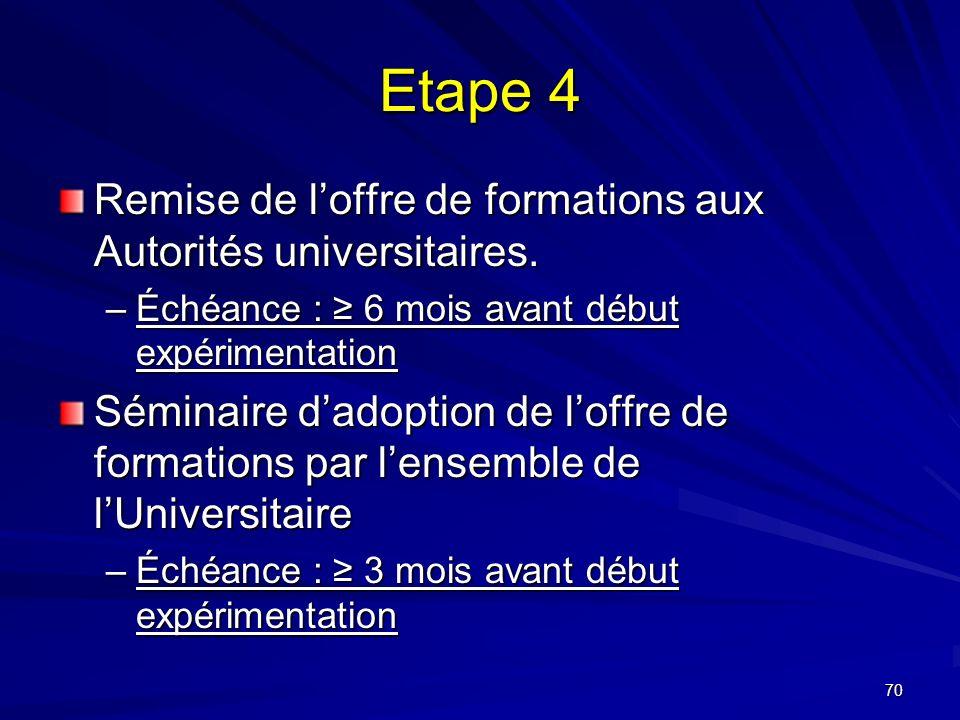 Etape 4 Remise de l'offre de formations aux Autorités universitaires.