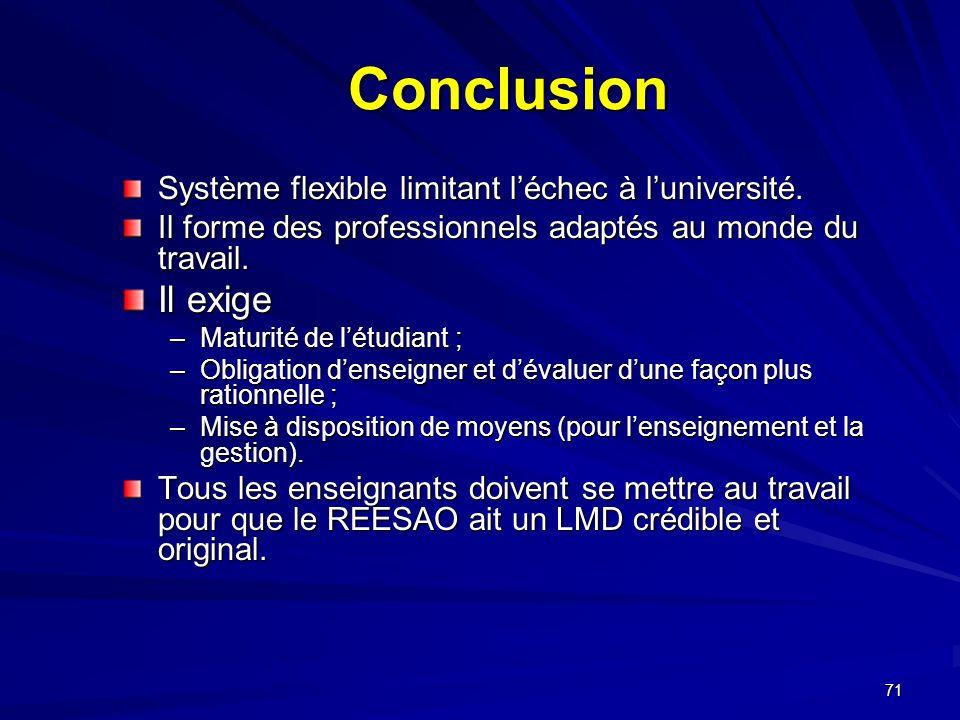 Conclusion Il exige Système flexible limitant l'échec à l'université.